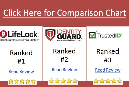 Comparison Chart for Identity Theft Services